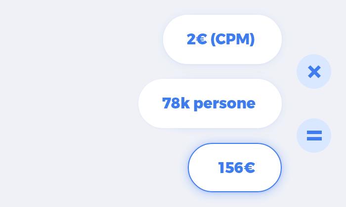 Stimare il budget per una campagna Facebook volta alle conversioni offline