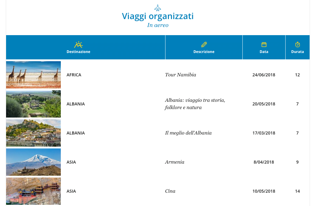 auroraviaggi.com, alcune proposte su desktop